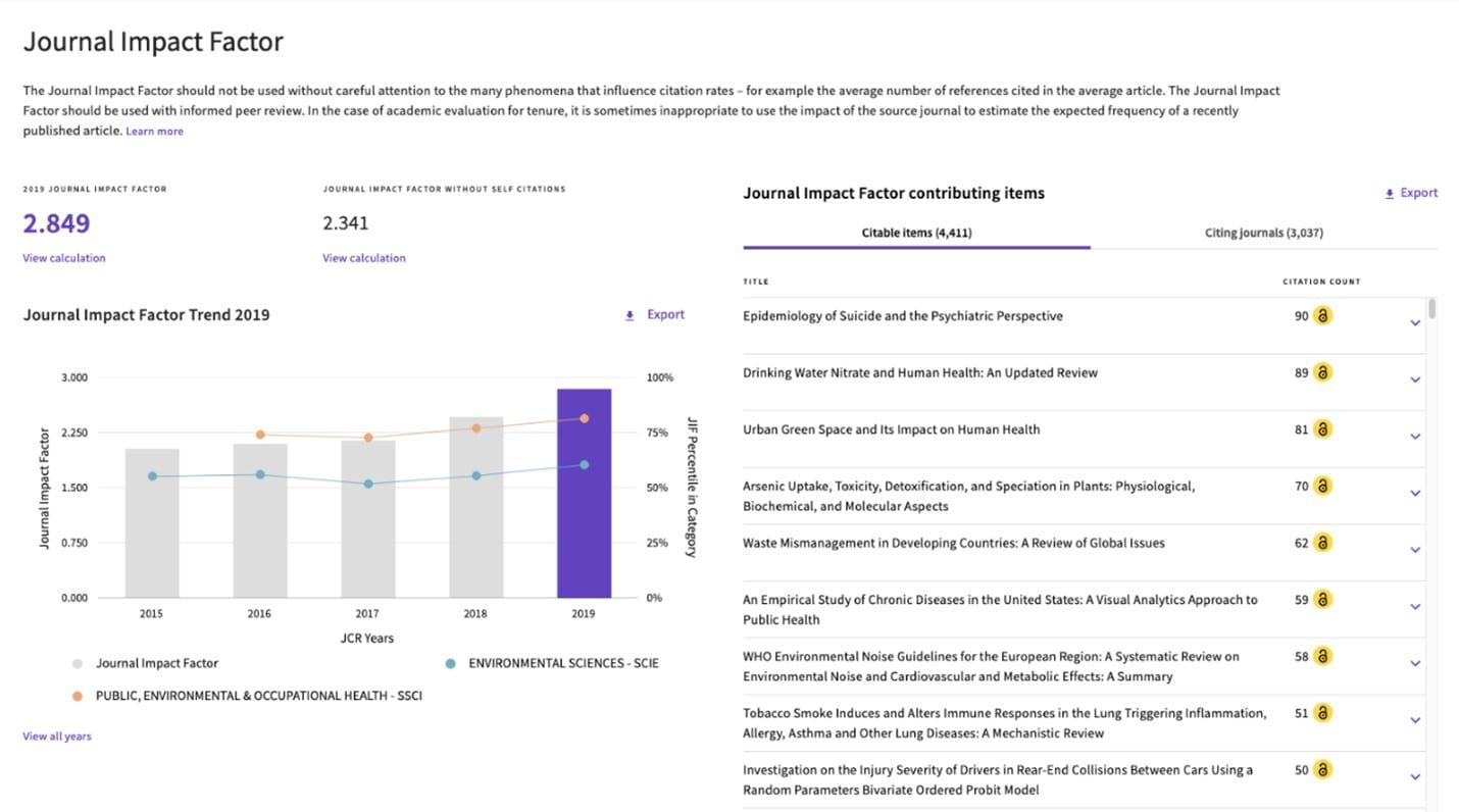 Vista de la página de Journal Impact Factor de una revista con gráficos y lista de citas